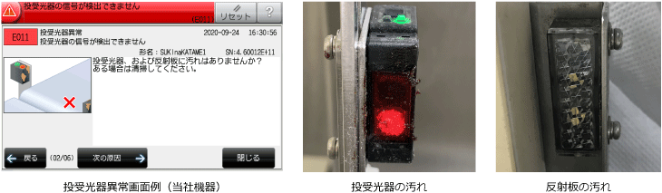 投受光器異常画面例(当社機器)、投受光器の汚れ、反射板の汚れ