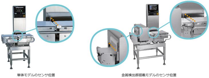 単体モデルのセンサ位置、金属検出部搭載モデルのセンサ位置