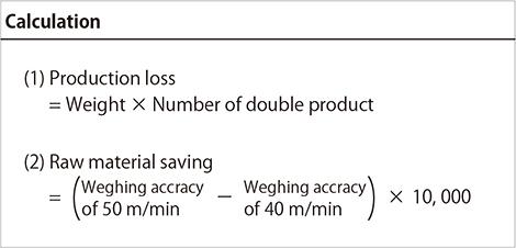 Fig. 3-3: Calculation