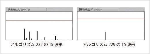 図3-4 射影モニタの T5 波形
