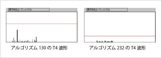 図3-8 射影モニタの T4 波形