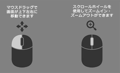 バーチャル展示会_360度シアター_画面操作方法