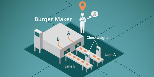 image of burger patties production