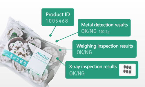 Image of product ID and inspection results