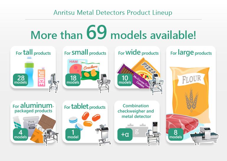 Product lineup of Anritsu Metal Detector
