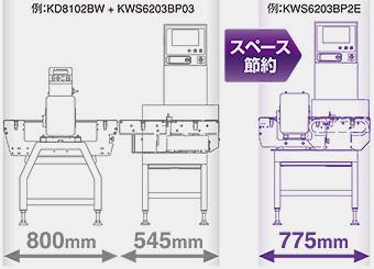 スペース節約、最小機長:775 mm