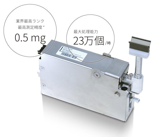 フォースバランス秤─最高測定精度:0.5 mg、最大処理能力:23万個/時