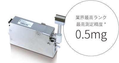 フォースバランス秤─最高測定精度:0.5 mg *当社調査結果による