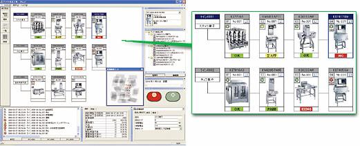ラインの稼働状況を一元管理 - Centralized control of the operational status of the entire production line