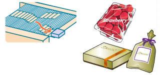 選別品に衝撃を与えずに同一平面上で方向分け - NG products are sorted horizontally without any shock