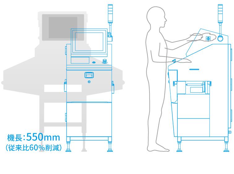 医薬品製造ラインに最適化したデザイン