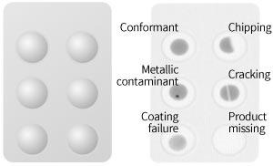 Detecting contaminants