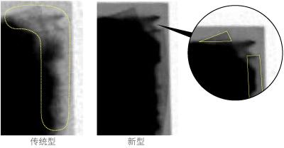 X射线透视图像的画质大幅提升