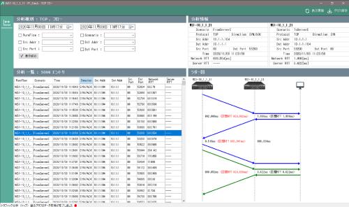 測定結果をラダー図で表示