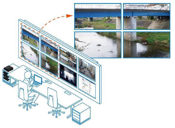 最小限のコストとスペースで監視ルームの構築が可能