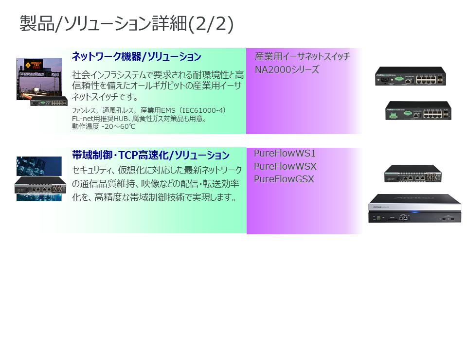 製品/ソリューション詳細(2/2)