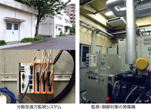 分散型遠方監視システム、監視・制御対象の発電機