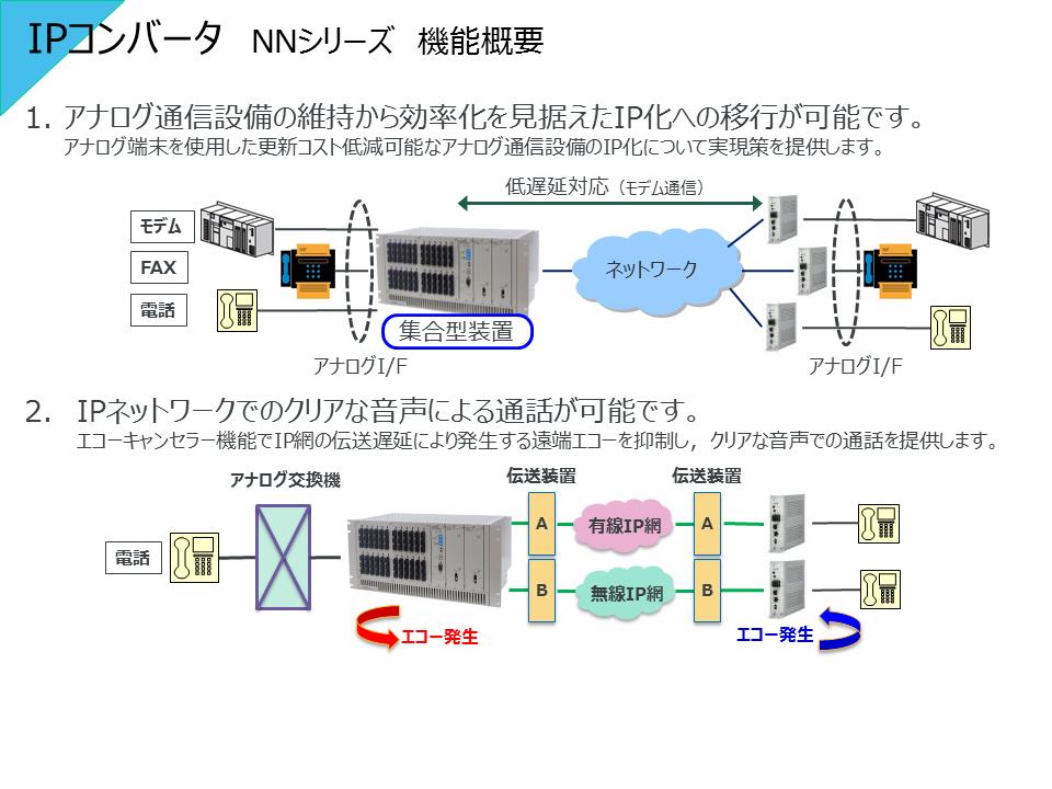 NNシリーズ 機能概要