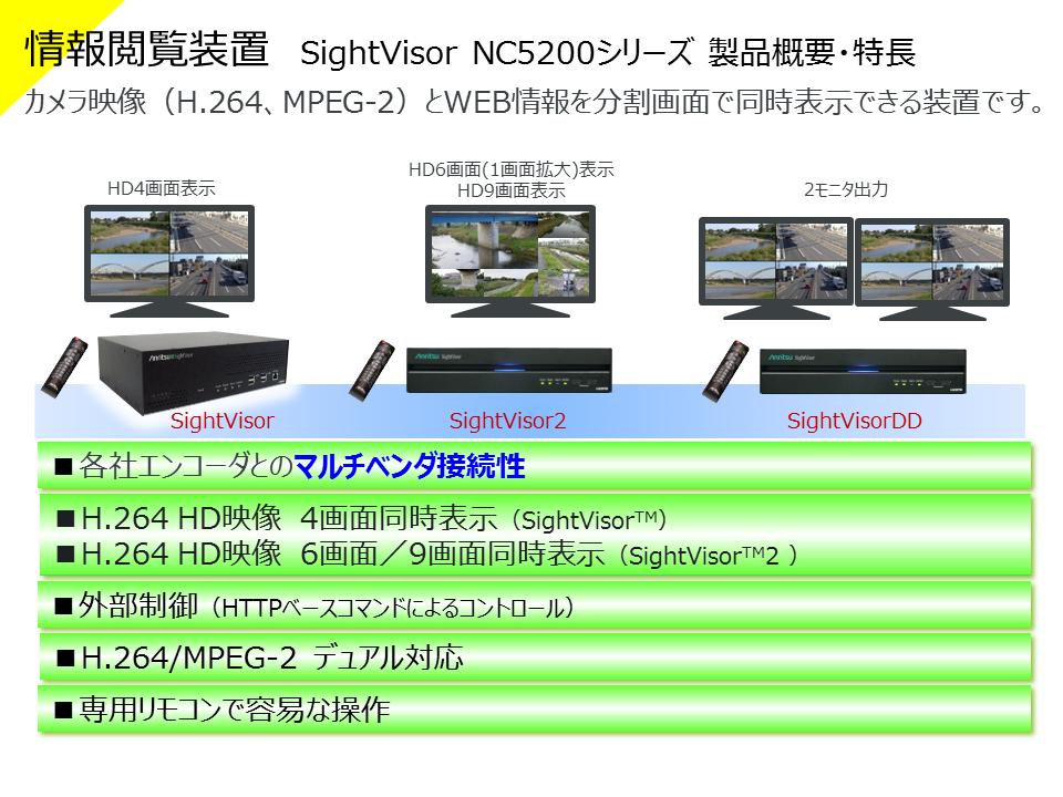 SightVisor NC5200シリーズ 製品概要・特長