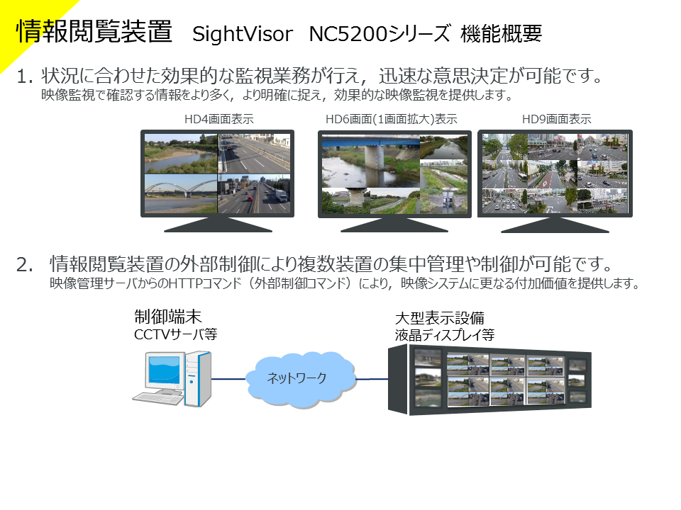 SightVisor NC5200シリーズ 機能概要
