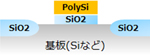 Poly-si,Filmstack