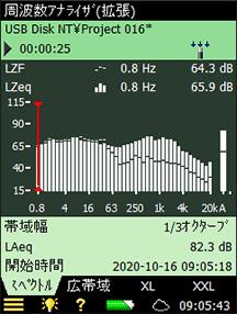 周波数アナライザ測定画面