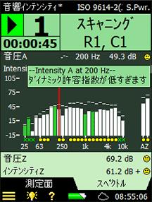 音響インテンシティ測定