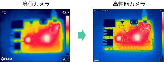 プリント基板の発熱測定 → プリント基板の温度測定