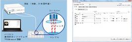 反射率分光膜厚測定器,シンプルな測定構成/容易,使い易いユーザーインターフェース,UI