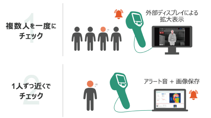 体表面温度スクリーニング