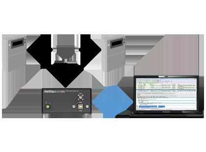 Wi-SUNプロトコルモニタセット CE7052A