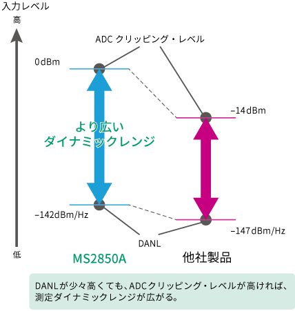 ms2850a-fig01-j