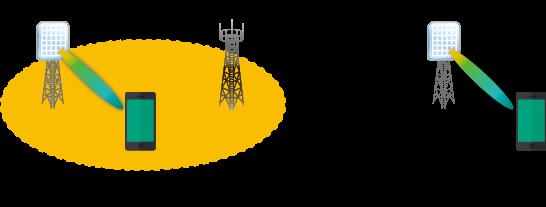 5G NRのNSAとSAのイメージ