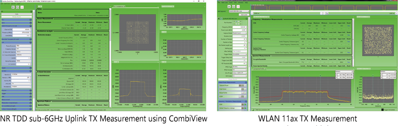 NR TDD sub6GHz Uplink TX Measurement using CombiView, WLAN 11ax TX Measurement using CombiView