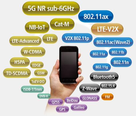 mt8870a-wireless-standard