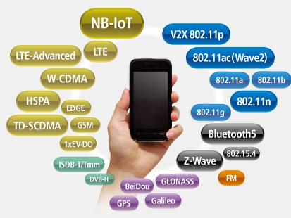 mt8870a-wireless-standard-06