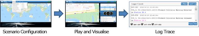 control screen of V2X solutions
