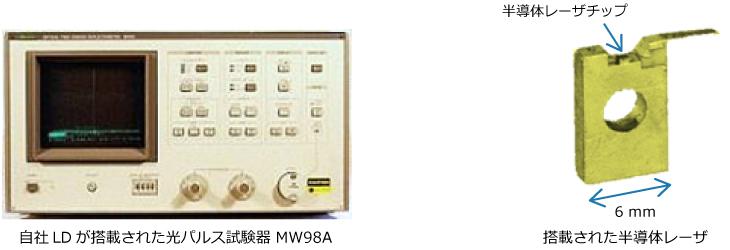 自社LDが搭載された光パルス試験器 MW98A、搭載された半導体レーザ