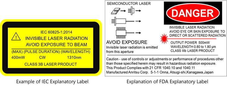 Example of IEC Explanatory Label, Explanation of FDA Explanatory Label
