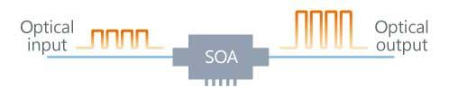 SOA schematic