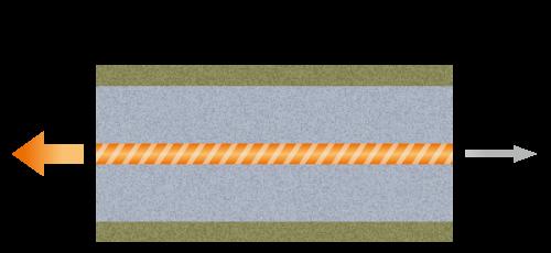 発光状態:Laser Diode