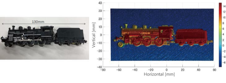 Example of OFDR Measurement of a Plastic Model Steam Train