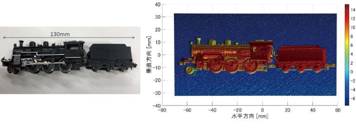 樹脂製機関車模型の表面形状測定例