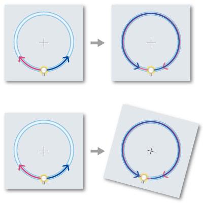 光ファイバジャイロの原理