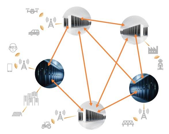 Schematic of Communication between Data Centers