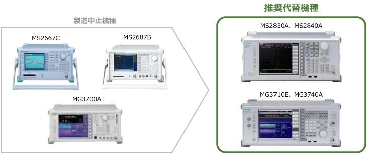 推奨代替機種は次のとおりです。スペクトラムアナライザはMS2830AとMS2840Aです。信号発生器はMG3710EとMG3740Aです。