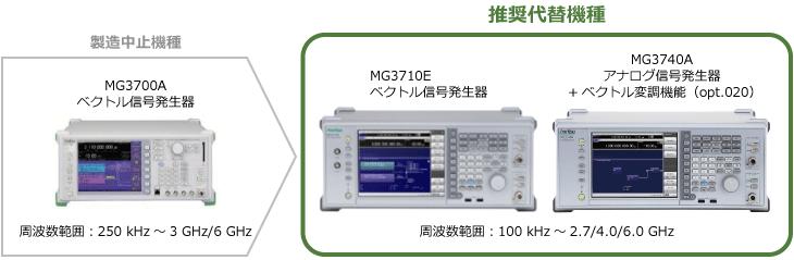 製造中止機種 ベクトル信号発生器 MG3700Aからの推奨代替機種は次のとおりです。ベクトル信号発生器 MG3710Eとアナログ信号発生器 MG3740Aです。