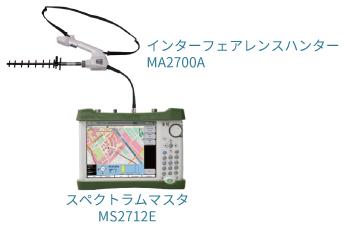 MA2700A-MS2712E