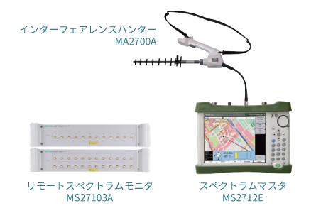 MA27103A-MA2700A-MS2712E