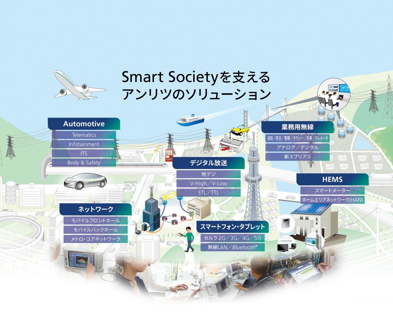 Smart Societyを支えるアンリツのソリューション